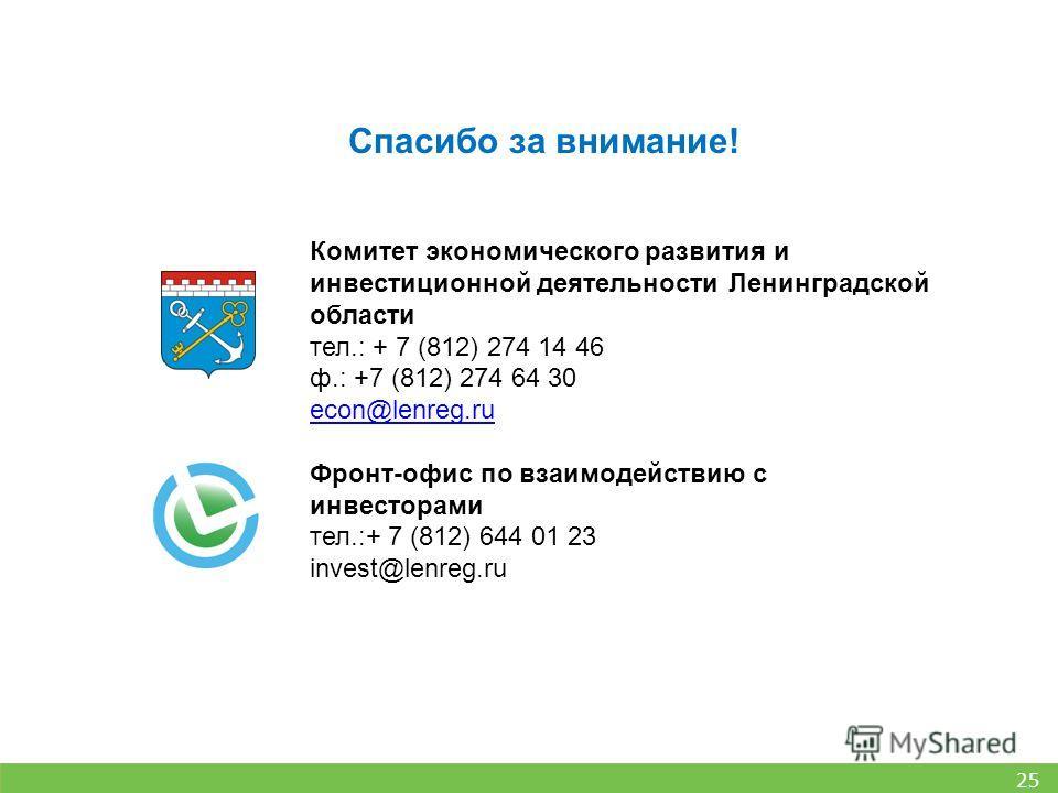 25 Комитет экономического развития и инвестиционной деятельности Ленинградской области тел.: + 7 (812) 274 14 46 ф.: +7 (812) 274 64 30 econ@lenreg.ru Фронт-офис по взаимодействию с инвесторами тел.:+ 7 (812) 644 01 23 invest@lenreg.ru 25 Спасибо за