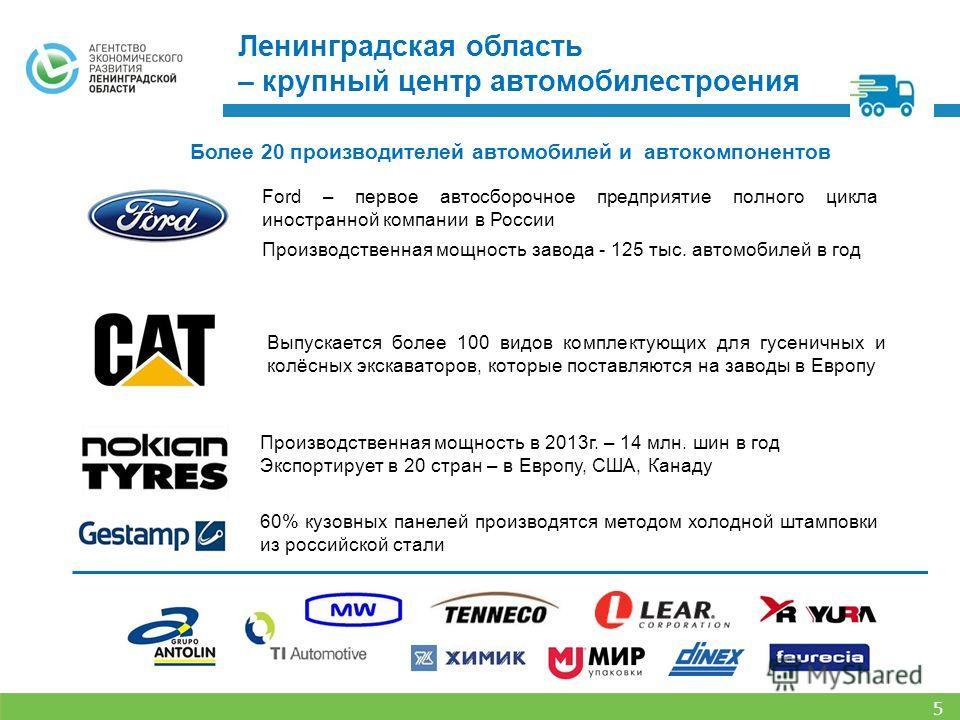 5 Ленинградская область – крупный центр автомобилестроения Ford – первое автосборочное предприятие полного цикла иностранной компании в России Производственная мощность завода - 125 тыс. автомобилей в год Более 20 производителей автомобилей и автоком