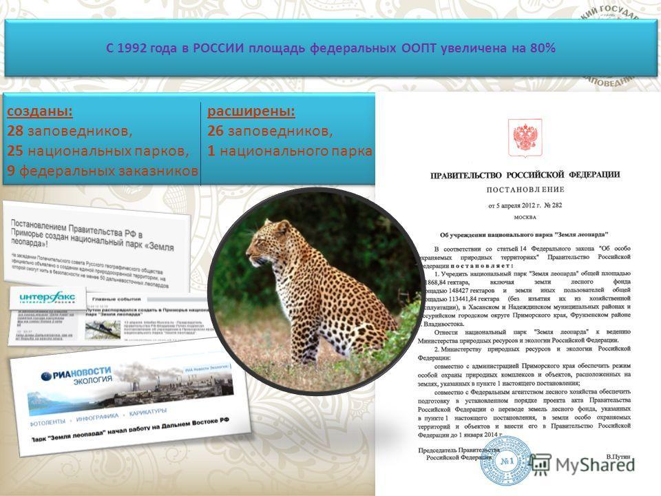 С 1992 года в РОССИИ площадь федеральных ООПТ увеличена на 80% созданы: 28 заповедников, 25 национальных парков, 9 федеральных заказников расширены: 26 заповедников, 1 национального парка
