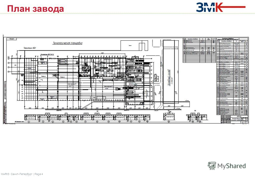 MARIS Санкт-Петербург | Page 4 План завода