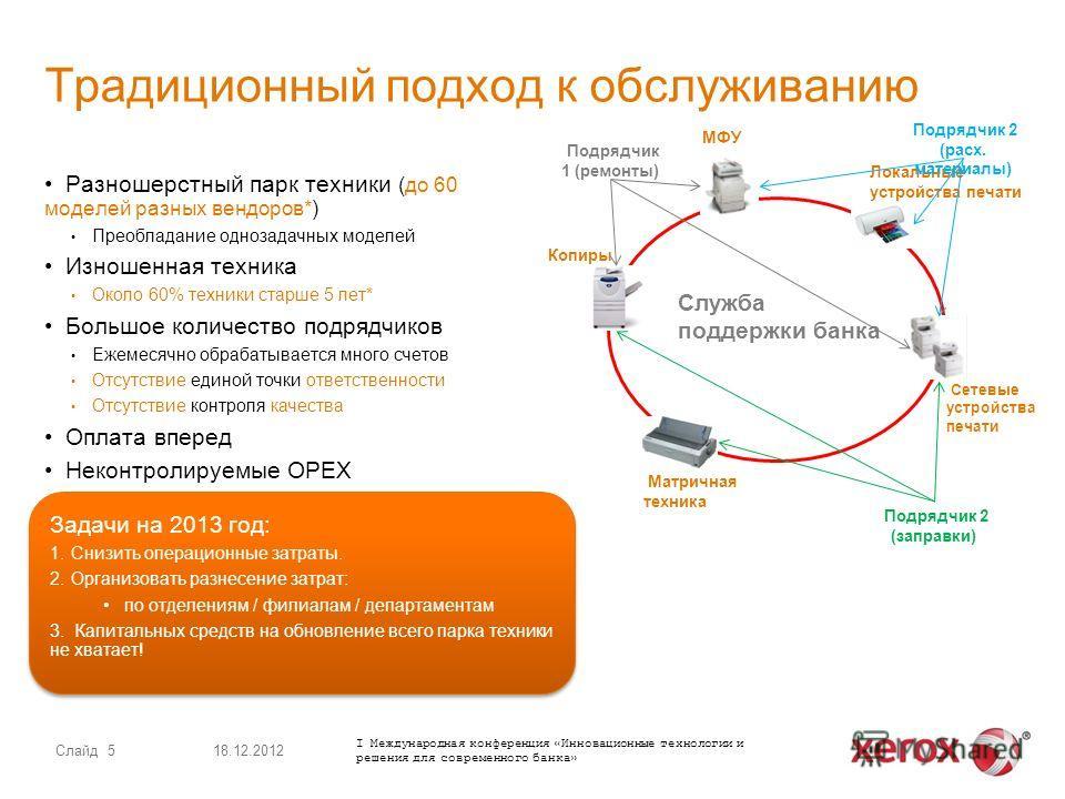 * - по опыту Xerox проведения реальных проектов в Украине Разношерстный парк техники (до 60 моделей разных вендоров*) Преобладание однозадачных моделей Изношенная техника Около 60% техники старше 5 лет* Большое количество подрядчиков Ежемесячно обраб