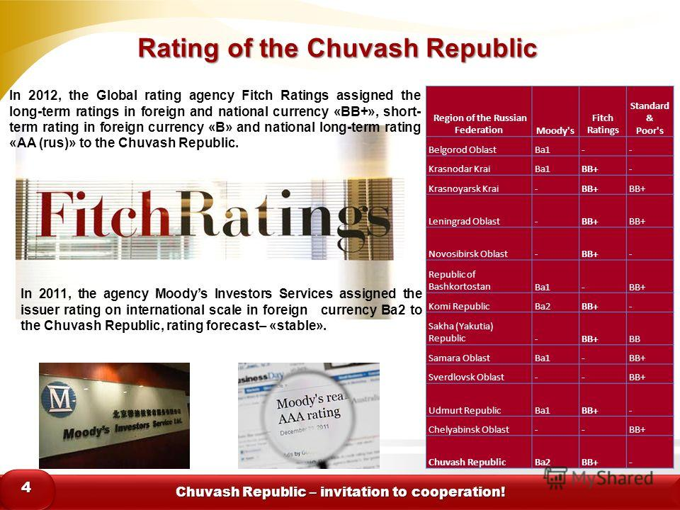 Chuvash Republic – invitation to cooperation! 44 Rating of the Chuvash Republic Region of the Russian FederationMoody's Fitch Ratings Standard & Poor's Belgorod OblastBa1-- Krasnodar KraiBa1BB+- Krasnoyarsk Krai-BB+ Leningrad Oblast-BB+ Novosibirsk O