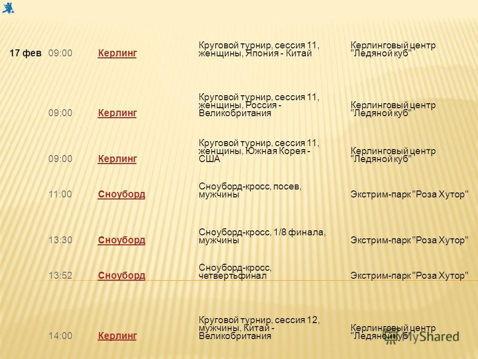 17 фев 09:00Керлинг Круговой турнир, сессия 11, женщины, Япония - Китай Керлинговый центр