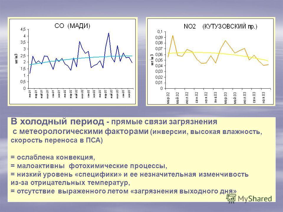 В холодный период - прямые связи загрязнения с метеорологическими факторами (инверсии, высокая влажность, скорость переноса в ПСА) = ослаблена конвекция, = малоактивны фотохимические процессы, = низкий уровень «специфики» и ее незначительная изменчив