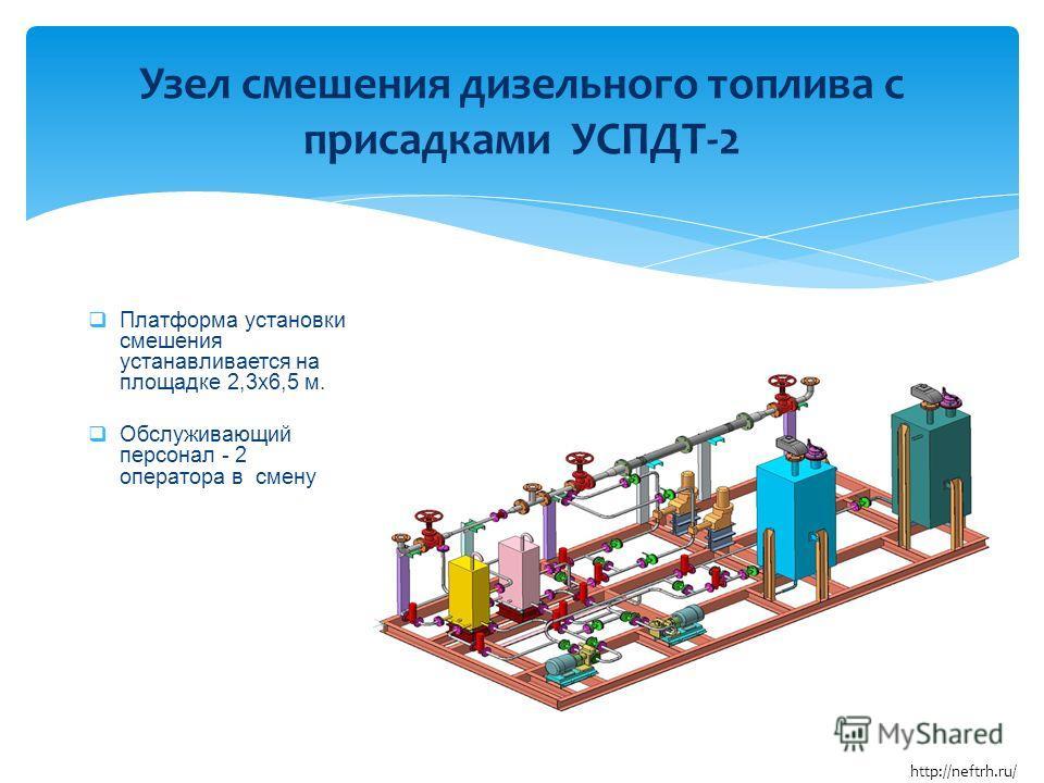 Узел смешения дизельного топлива с присадками УСПДТ-2 Платформа установки смешения устанавливается на площадке 2,3 х 6,5 м. Обслуживающий персонал - 2 оператора в смену http://neftrh.ru/