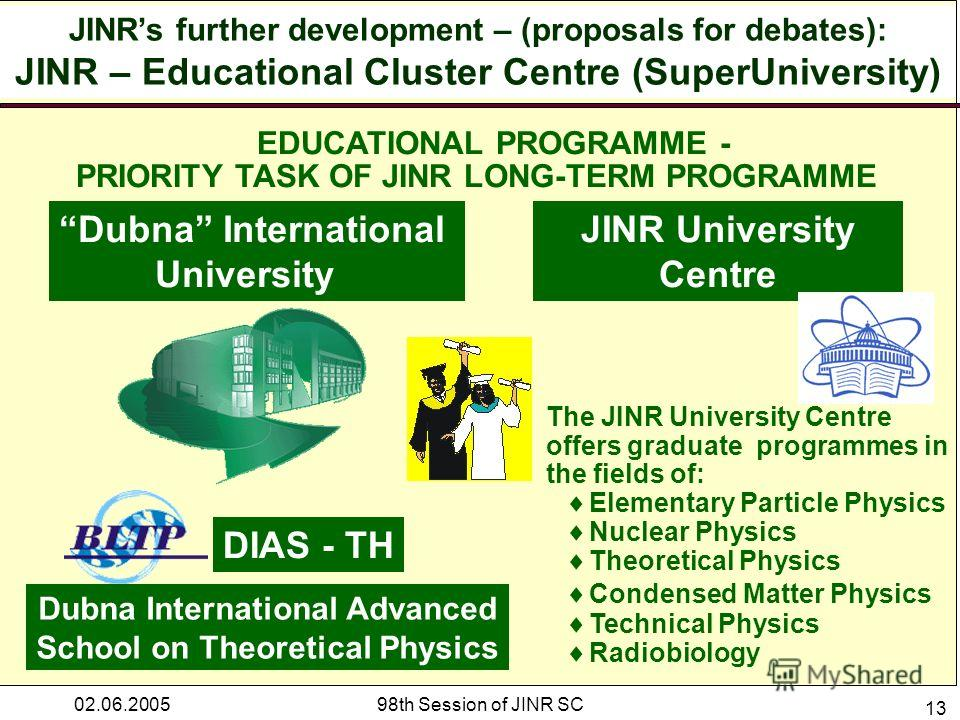 02.06.200598th Session of JINR SC 13 EDUCATIONAL PROGRAMME - PRIORITY TASK OF JINR LONG-TERM PROGRAMME Dubna International University The JINR University Centre offers graduate programmes in the fields of: Elementary Particle Physics Nuclear Physics