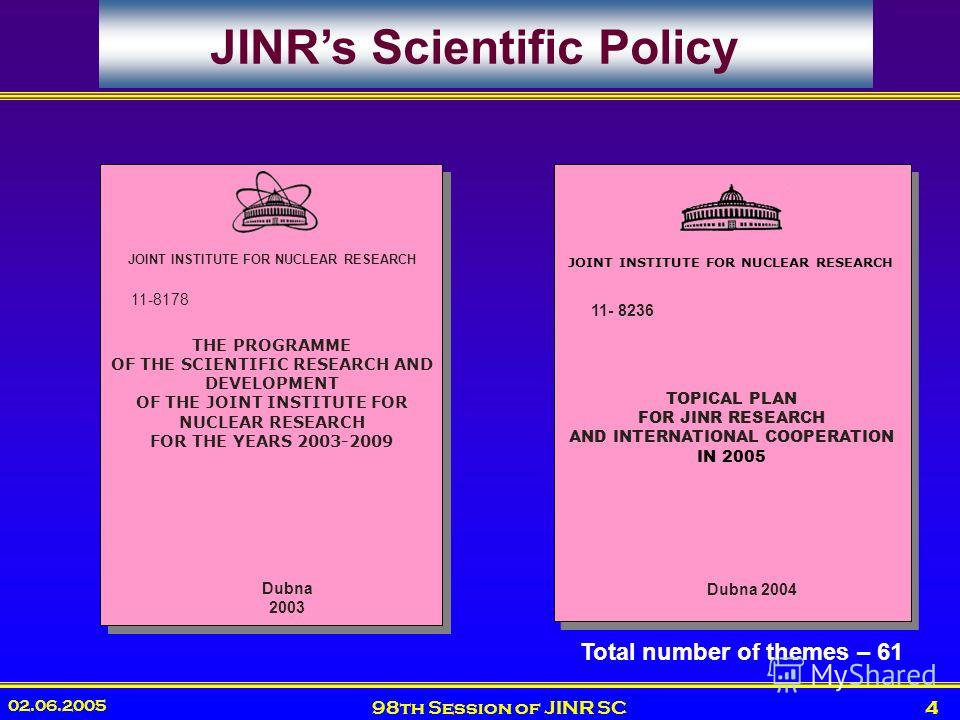 02.06.2005 98th Session of JINR SC4 JOINT INSTITUTE FOR NUCLEAR RESEARCH 11-8178 Dubna 2003 THE PROGRAMME OF THE SCIENTIFIC RESEARCH AND DEVELOPMENT OF THE JOINT INSTITUTE FOR NUCLEAR RESEARCH FOR THE YEARS 2003-2009 JINRs Scientific Policy TOPICAL P
