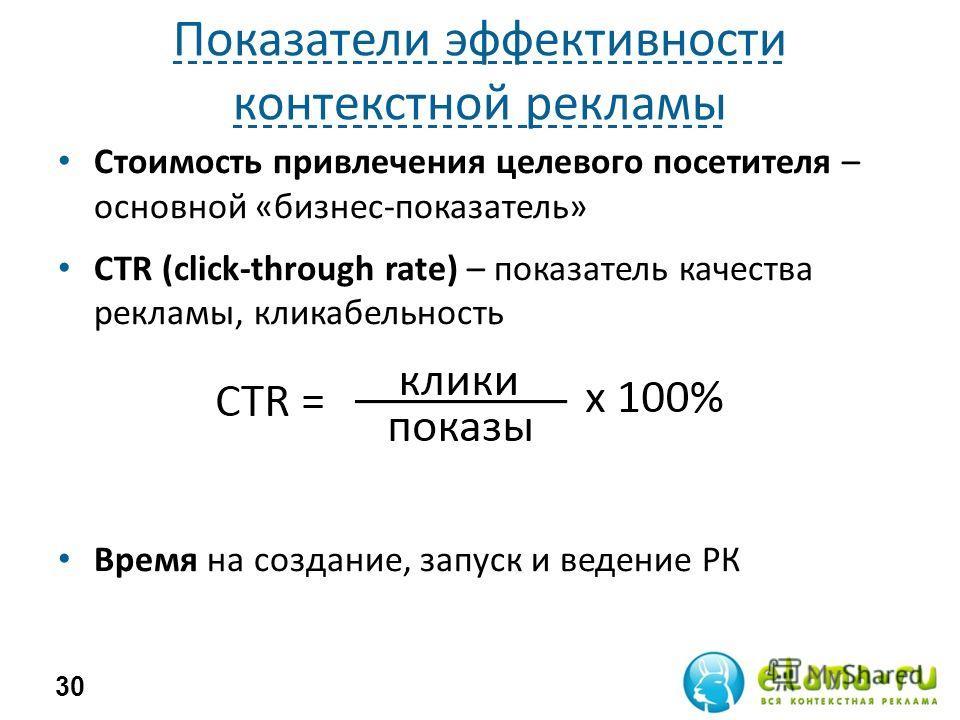 Показатели эффективности контекстной рекламы Стоимость привлечения целевого посетителя – основной «бизнес-показатель» CTR (click-through rate) – показатель качества рекламы, кликабельность Время на создание, запуск и ведение РК 30