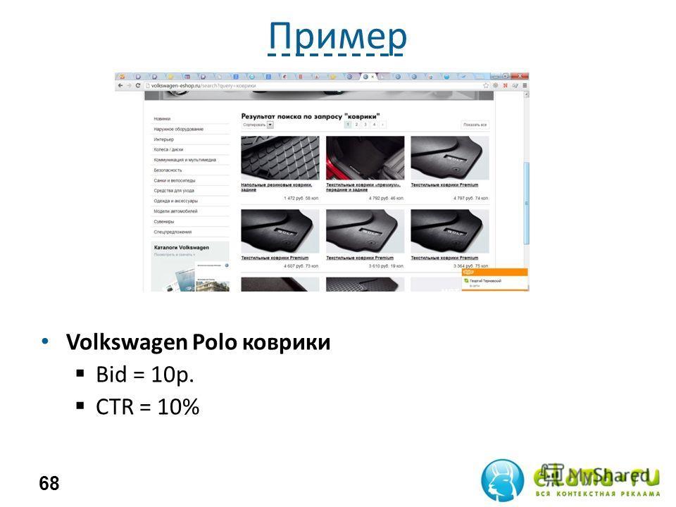 Пример Volkswagen Polo коврики Bid = 10 р. СTR = 10% 68