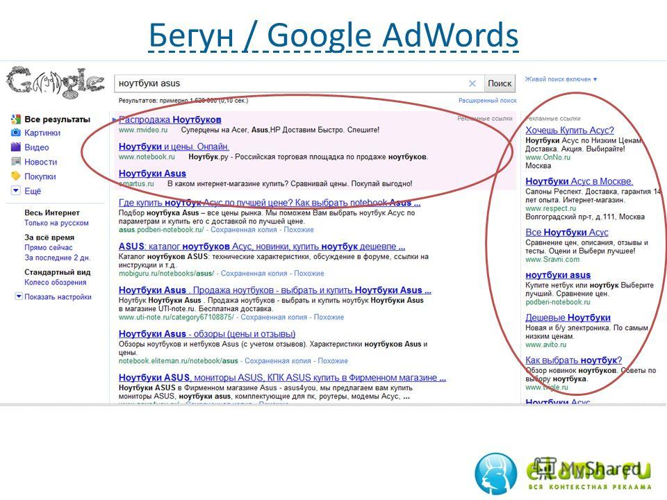 Бегун / Google AdWords