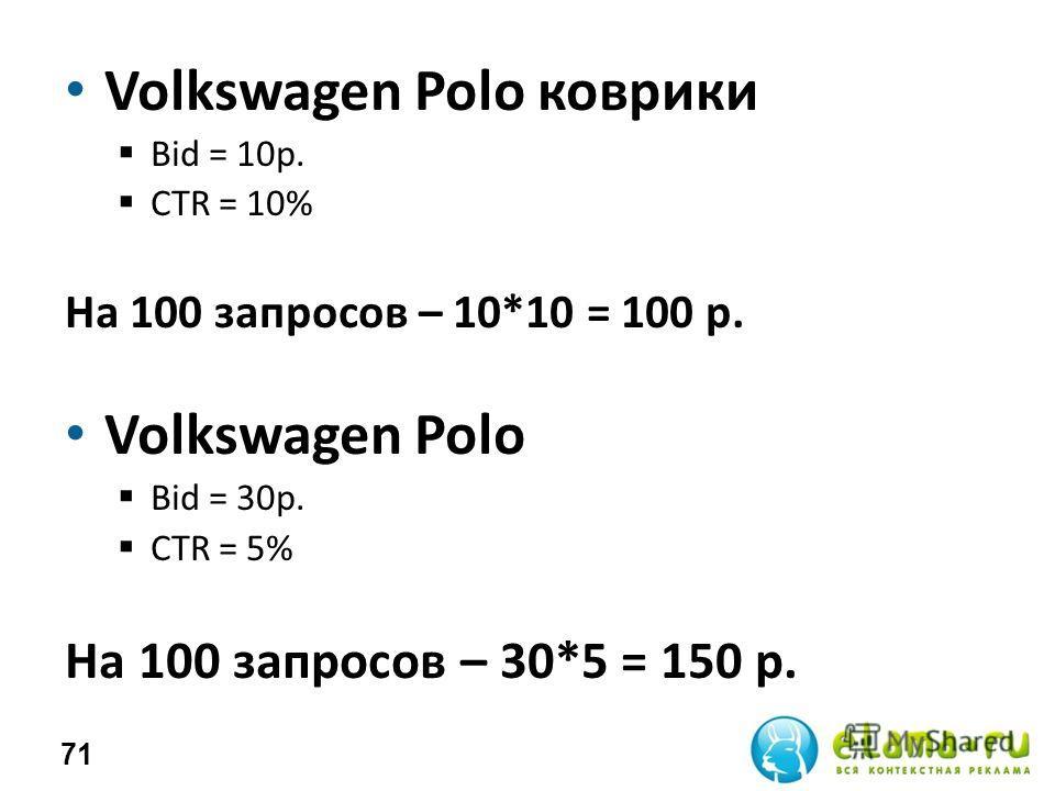 Volkswagen Polo коврики Bid = 10 р. СTR = 10% На 100 запросов – 10*10 = 100 р. Volkswagen Polo Bid = 30 р. СTR = 5% На 100 запросов – 30*5 = 150 р. 71