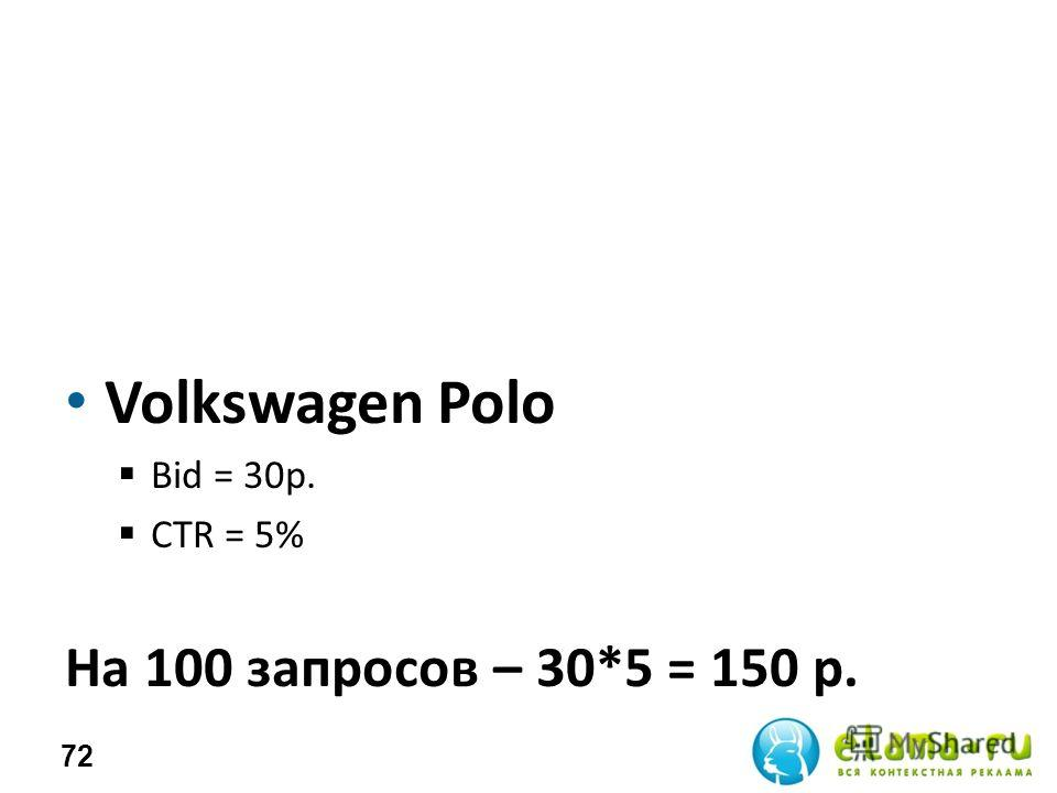 Volkswagen Polo Bid = 30 р. СTR = 5% На 100 запросов – 30*5 = 150 р. 72