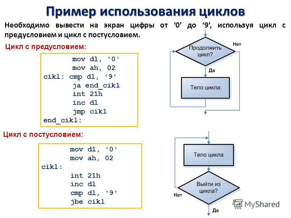 Пример использования циклов Необходимо вывести на экран цифры от 0 до 9, используя цикл с предусловием и цикл с постусловием. Цикл с предусловием: mov dl, '0' mov ah, 02 cikl: cmp dl, '9' ja end_cikl int 21h inc dl jmp cikl end_cikl: Цикл с постуслов