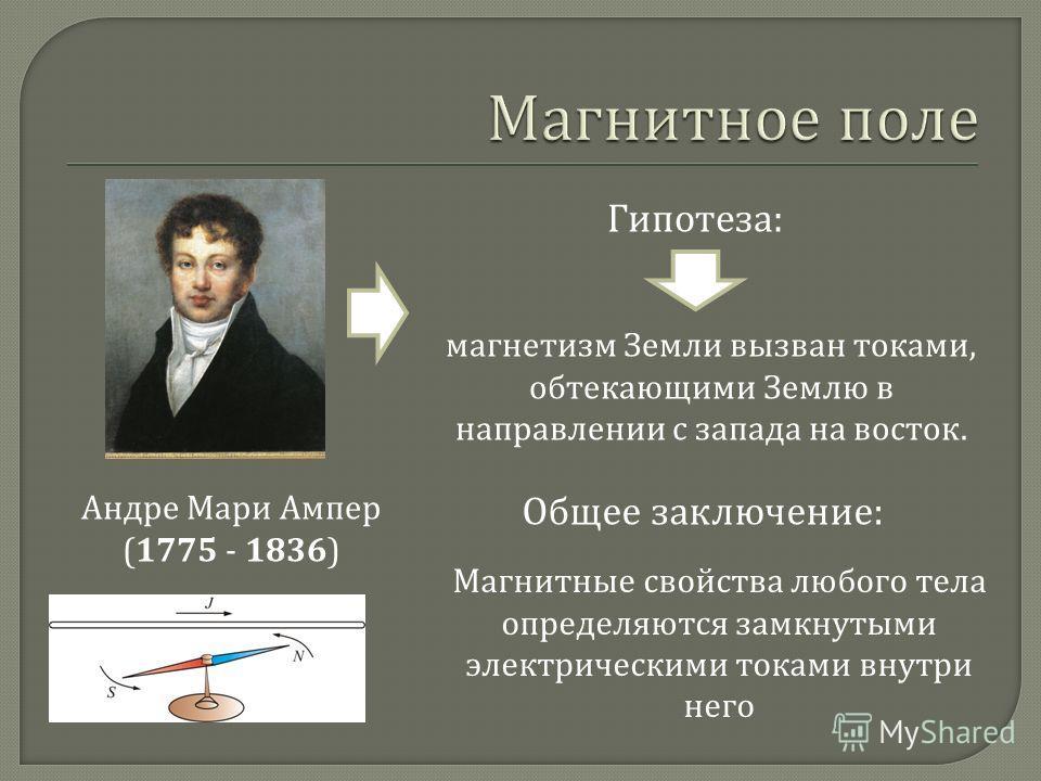 Андре Мари Ампер (1775 - 1836) Гипотеза : магнетизм Земли вызван токами, обтекающими Землю в направлении с запада на восток. Общее заключение : Магнитные свойства любого тела определяются замкнутыми электрическими токами внутри него