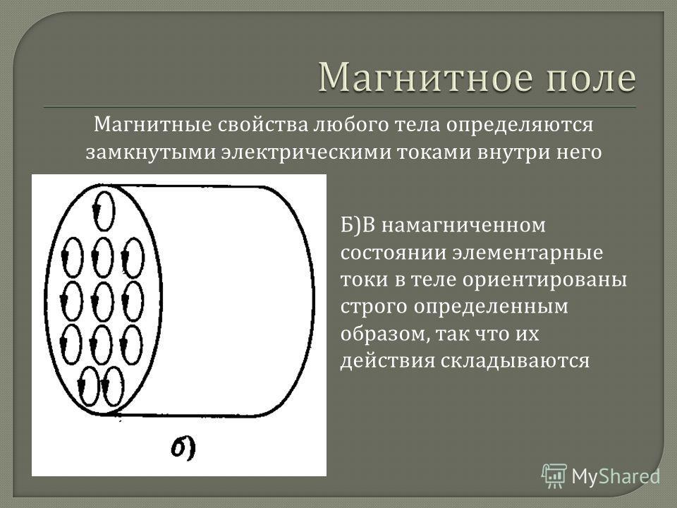 Магнитные свойства любого тела определяются замкнутыми электрическими токами внутри него Б ) В намагниченном состоянии элементарные токи в теле ориентированы строго определенным образом, так что их действия складываются
