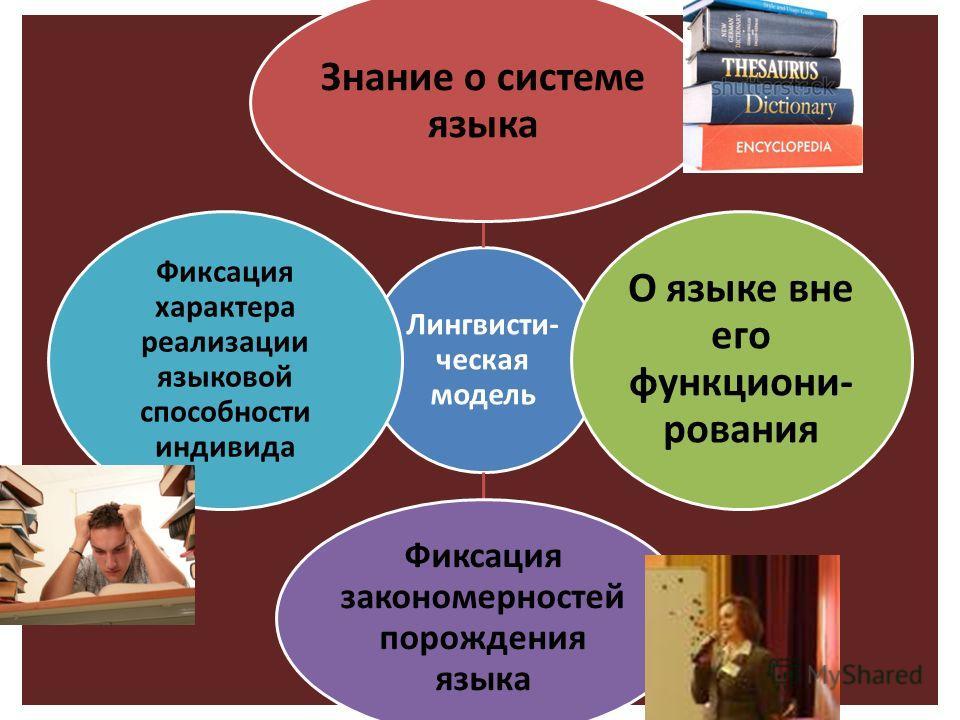 Лингвисти- ческая модель Знание о системе языка О языке вне его функциони- рования Фиксация закономерностей порождения языка Фиксация характера реализации языковой способности индивида
