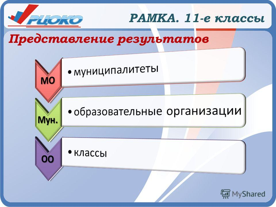 РАМКА. 11-е классы Представление результатов