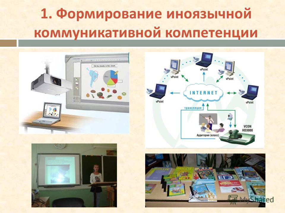1. Формирование иноязычной коммуникативной компетенции