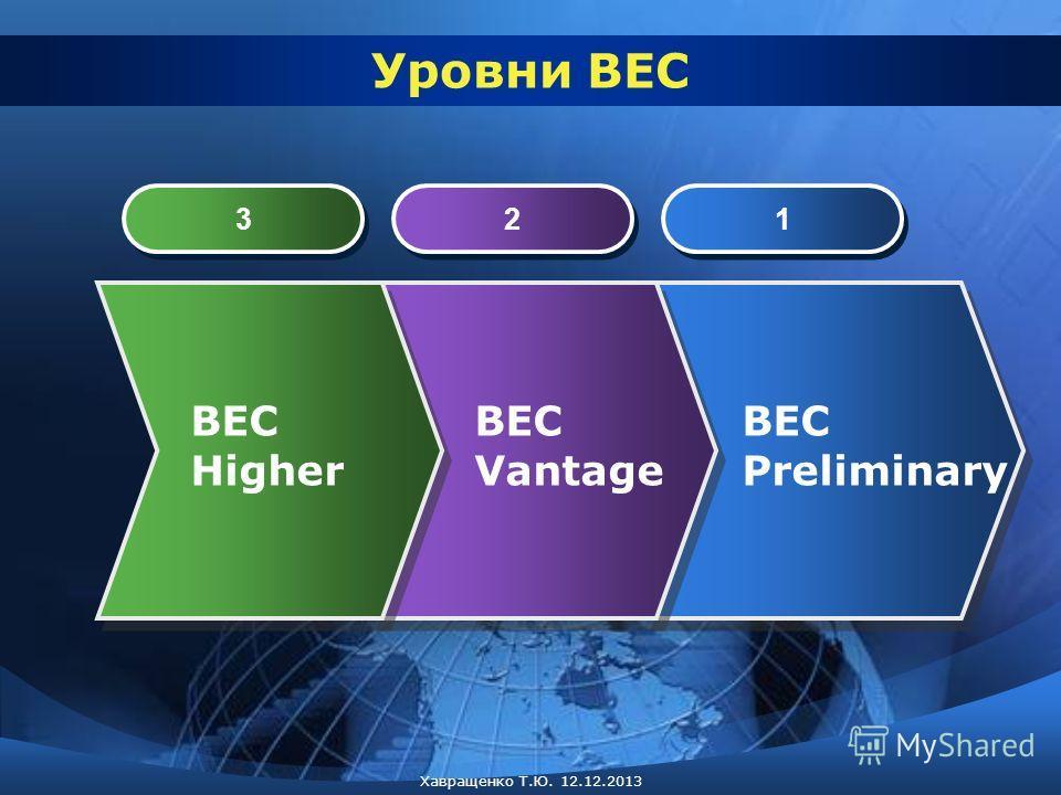 3 3 2 2 1 1 BEC Higher BEC Vantage BEC Preliminary Уровни BEC Хавращенко Т.Ю. 12.12.2013