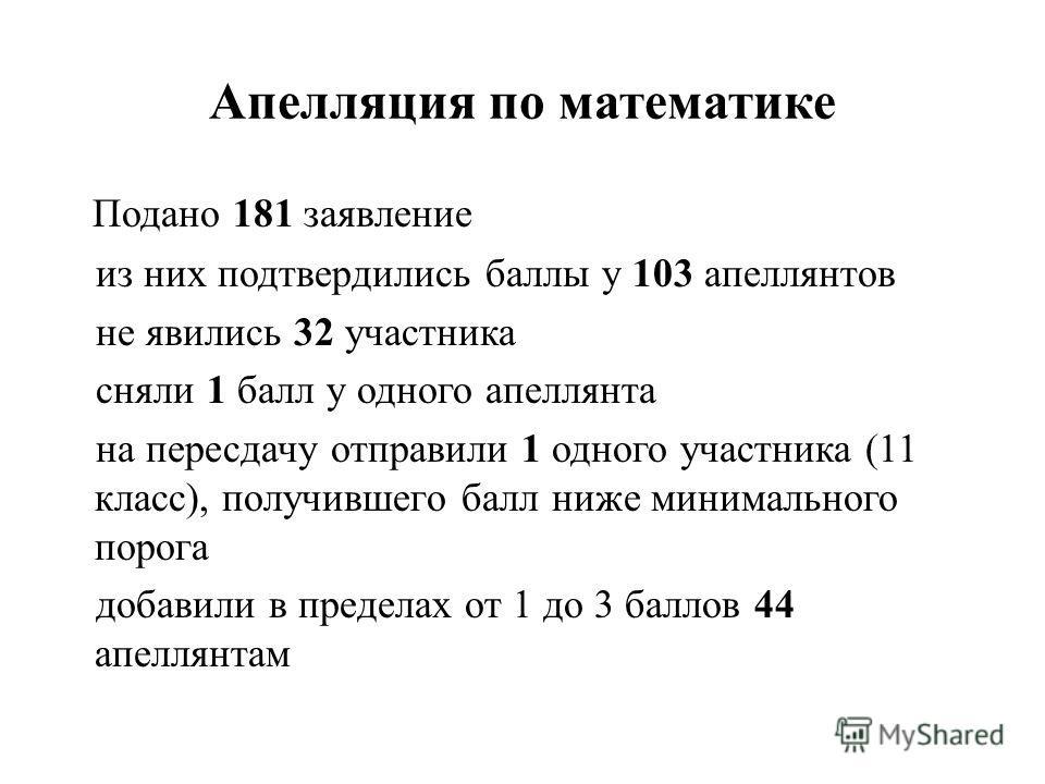 Апелляция по математике Подано 181 заявление из них подтвердились баллы у 103 апеллянтов не явились 32 участника сняли 1 балл у одного апеллянта на пересдачу отправили 1 одного участника (11 класс), получившего балл ниже минимального порога добавили