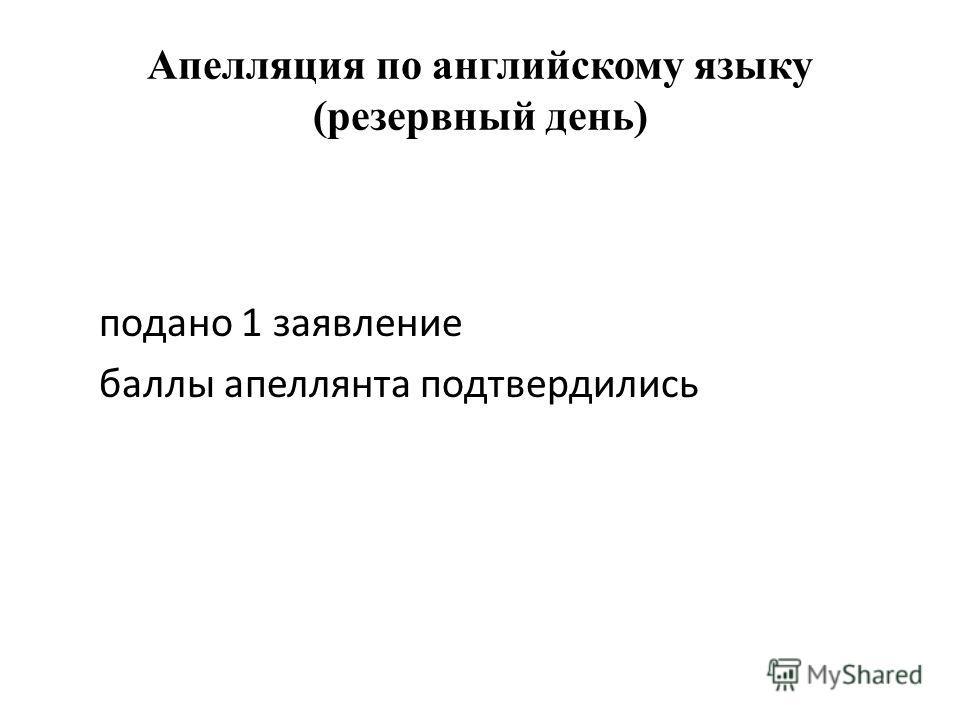Апелляция по английскому языку (резервный день) подано 1 заявление баллы апеллянта подтвердились