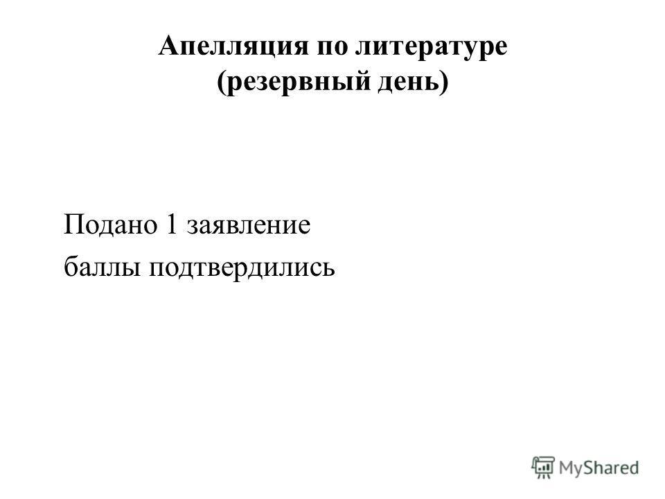 Апелляция по литературе (резервный день) Подано 1 заявление баллы подтвердились