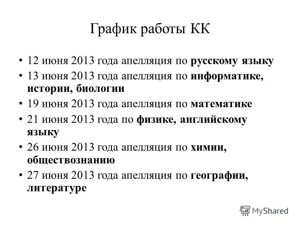График работы КК 12 июня 2013 года апелляция по русскому языку 13 июня 2013 года апелляция по информатике, истории, биологии 19 июня 2013 года апелляция по математике 21 июня 2013 года по физике, английскому языку 26 июня 2013 года апелляция по химии