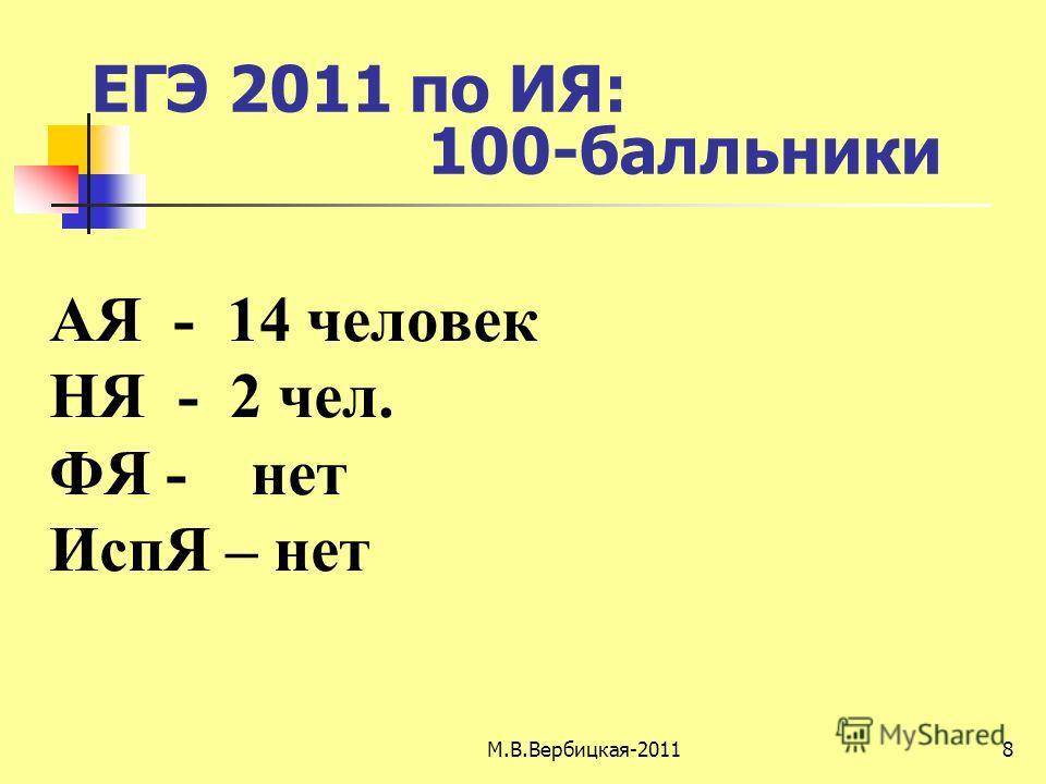 ЕГЭ 2011 по ИЯ: 100-балльники АЯ - 14 человек НЯ - 2 чел. ФЯ - нет ИспЯ – нет 8М.В.Вербицкая-2011