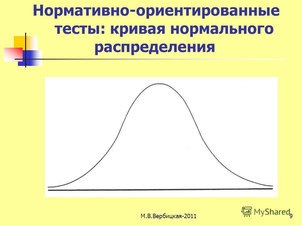 Нормативно-ориентированные тесты: кривая нормального распределения 9М.В.Вербицкая-2011