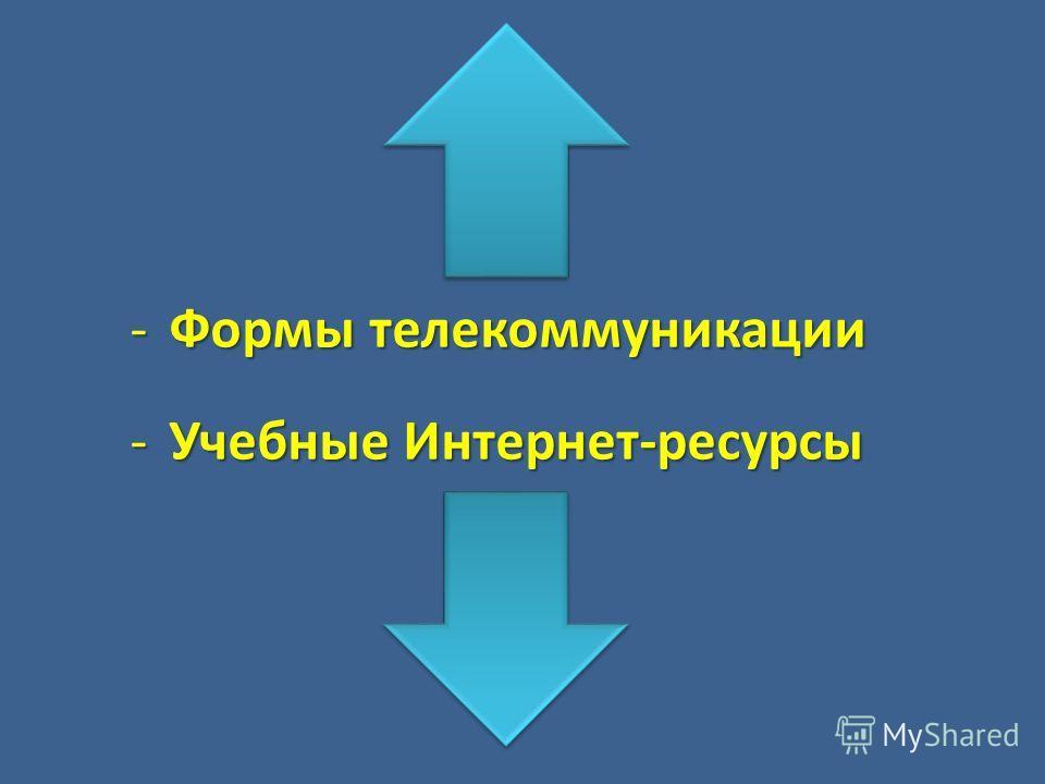 -Формы телекоммуникации -Учебные Интернет-ресурсы