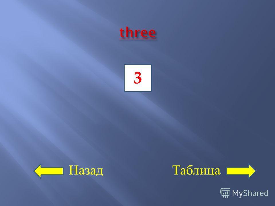 Назад Таблица 3