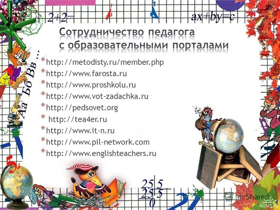 * http://metodisty.ru/member.php * http://www.farosta.ru * http://www.proshkolu.ru * http://www.vot-zadachka.ru * http://pedsovet.org * http://tea4er.ru * http://www.it-n.ru * http://www.pil-network.com * http://www.englishteachers.ru