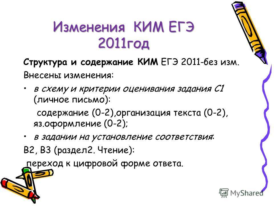 Изменения КИМ ЕГЭ 2011 год Структура и содержание КИМ ЕГЭ 2011-без изм. Внесены изменения: в схему и критерии оценивания задания С1 (личное письмо): содержание (0-2),организация текста (0-2), яз.оформление (0-2); в задании на установление соответстви