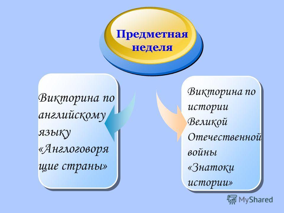 Предметная неделя «А знаете ли вы историю русского языка» История, традиция проведения праздника Дня Святого Валентина