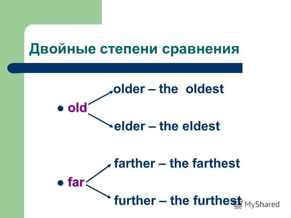Двойные степени сравнения older – the oldest old old elder – the eldest farther – the farthest far far further – the furthest
