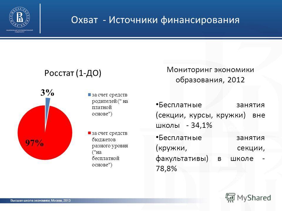 Высшая школа экономики, Москва, 2013 фото Мониторинг экономики образования, 2012 Бесплатные занятия (секции, курсы, кружки) вне школы - 34,1% Бесплатные занятия (кружки, секции, факультативы) в школе - 78,8% Охват - Источники финансирования