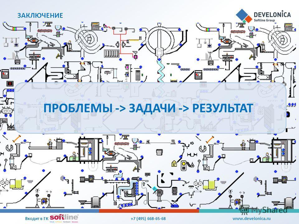 ЗАКЛЮЧЕНИЕ +7 (495) 668-65-68 Входит в ГК www.develonica.ru ПРОБЛЕМЫ -> ЗАДАЧИ -> РЕЗУЛЬТАТ