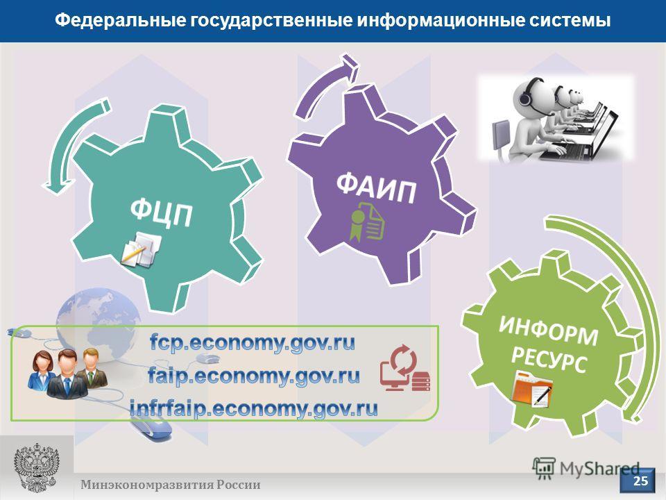 Федеральные государственные информационные системы Минэкономразвития России 25