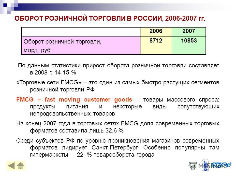 ОБОРОТ РОЗНИЧНОЙ ТОРГОВЛИ В РОССИИ, 2006-2007 гг. 20062007 Оборот розничной торговли, млрд.руб. 871210853 По данным статистики прирост оборота розничной торговли составляет в 2008 г. 14-15 % «Торговые сети FMCG» – это один из самых быстро растущих се