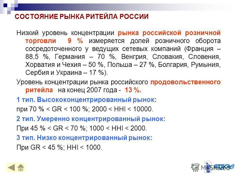 СОСТОЯНИЕ РЫНКА РИТЕЙЛА РОССИИ Низкий уровень концентрации рынка российской розничной торговли 9 % измеряется долей розничного оборота сосредоточенного у ведущих сетевых компаний (Франция – 88,5 %, Германия – 70 %, Венгрия, Словакия, Словения, Хорват
