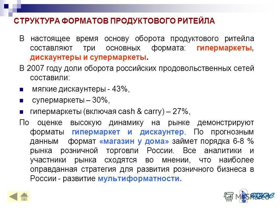 СТРУКТУРА ФОРМАТОВ ПРОДУКТОВОГО РИТЕЙЛА В настоящее время основу оборота продуктового ритейла составляют три основных формата: гипермаркеты, дискаунтеры и супермаркеты. В 2007 году доли оборота российских продовольственных сетей составили: мягкие дис