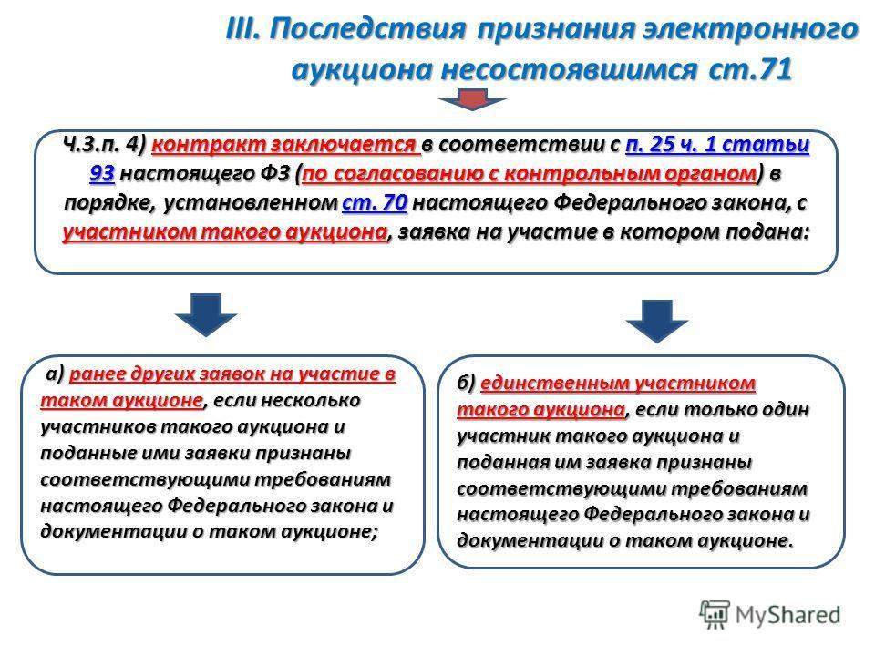 III. Последствия признания электронного аукциона несостоявшимся ст.71 Ч.3.п. 4) контракт заключается в соответствии с п. 25 ч. 1 статьи 93 настоящего ФЗ (по согласованию с контрольным органом) в порядке, установленном ст. 70 настоящего Федерального з
