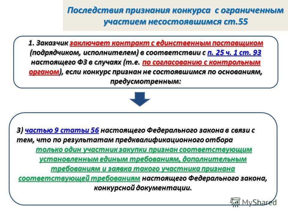 Последствия признания конкурса с ограниченным участием несостоявшимся ст.55 1. Заказчик заключает контракт с единственным поставщиком (подрядчиком, исполнителем) в соответствии с п. 25 ч. 1 ст. 93 настоящего ФЗ в случаях (т.е. по согласованию с контр