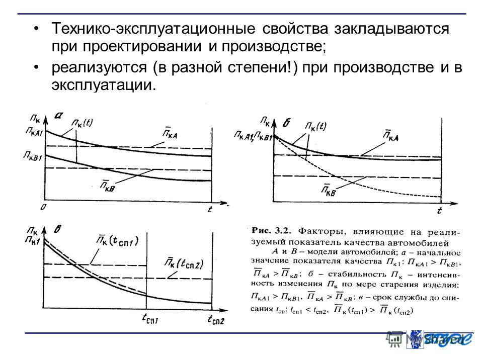 Технико-эксплуатационные свойства закладываются при проектировании и производстве; реализуются (в разной степени!) при производстве и в эксплуатации.