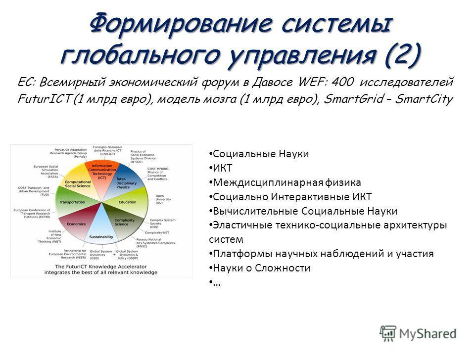 Формирование системы глобального управления (2) ЕС: Всемирный экономический форум в Давосе WEF: 400 исследователей FuturICT (1 млрд евро), модель мозга (1 млрд евро), SmartGrid – SmartCity Социальные Науки ИКТ Междисциплинарная физика Социально Интер