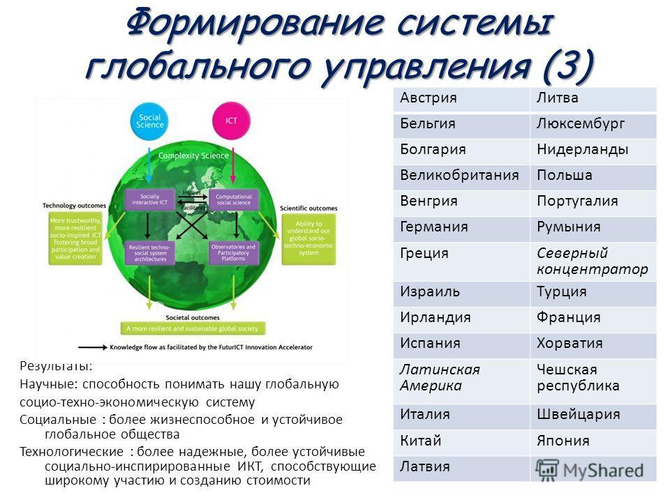 Формирование системы глобального управления (3) Результаты: Научные: способность понимать нашу глобальную социо-техно-экономическую систему Социальные : более жизнеспособное и устойчивое глобальное общества Технологические : более надежные, более уст