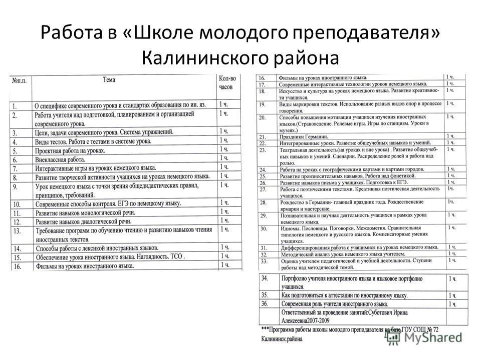 Работа в «Школе молодого преподавателя» Калининского района