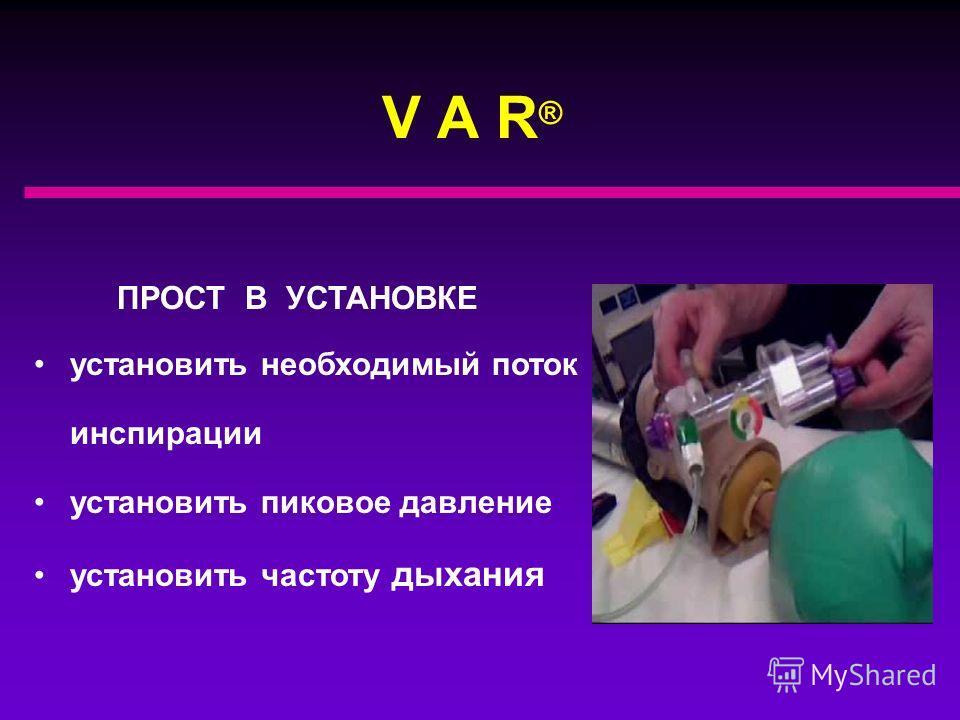 Части VAR ® Т - образный соединитель пациента состоит из: разъёма для подачи FIO2 разъёма для присоединения к пациенту выпускного клапана