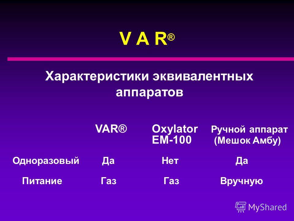 V A R ® Циклическое давление или вентиляция с поддержкой давлением Работает с источником газа в 50 PSIG До 30 мин. с баллоном E Высокое давление выпускного клапана 60 cм-H 2 O Максимальный поток инспирации 40 л/мин. Конкурентоспособен с ручными аппар