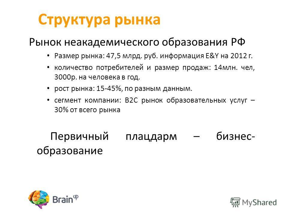 Структура рынка Рынок неакадемического образования РФ Размер рынка: 47,5 млрд. руб. информация E&Y на 2012 г. количество потребителей и размер продаж: 14 млн. чел, 3000 р. на человека в год. рост рынка: 15-45%, по разным данным. сегмент компании: B2C